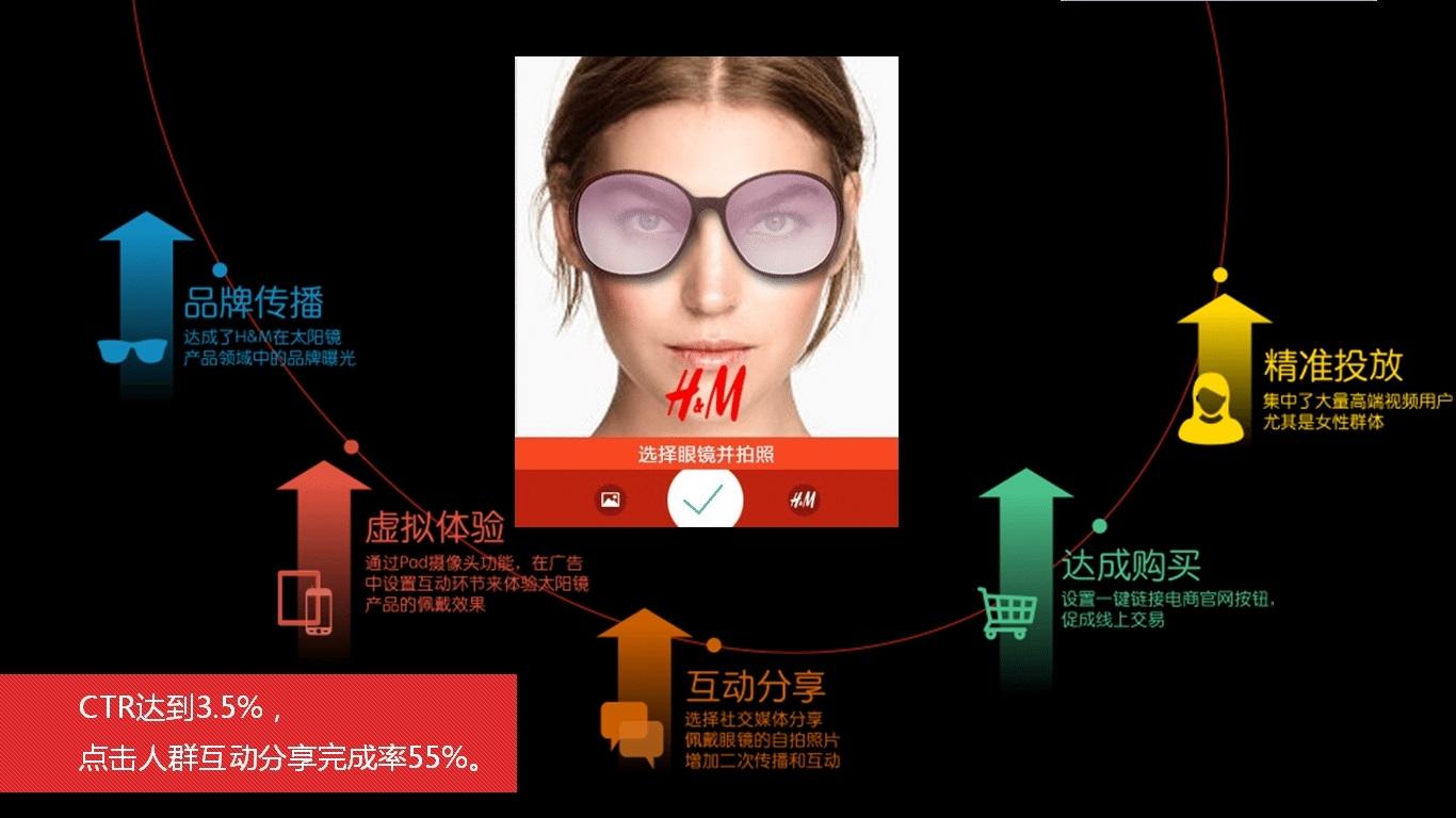 搜狐带来的hm案例,利用ipad互动广告图片